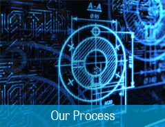See how our process works